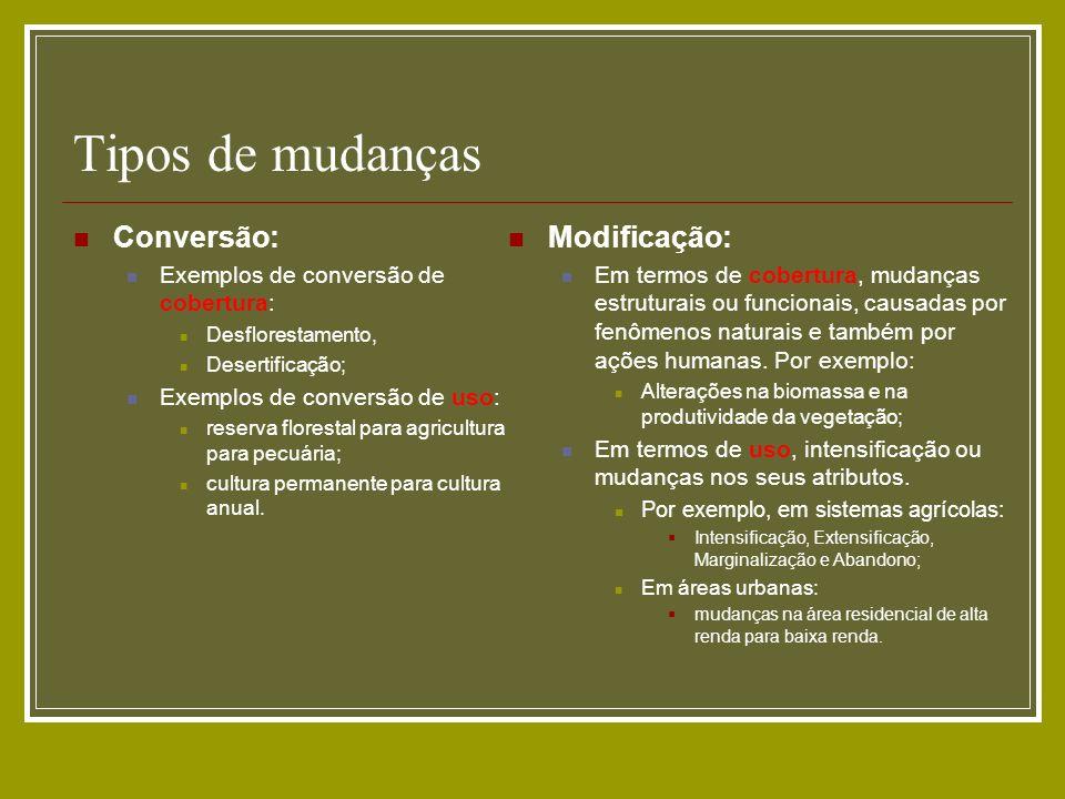 Tipos de mudanças Conversão: Exemplos de conversão de cobertura: Desflorestamento, Desertificação; Exemplos de conversão de uso: reserva florestal par