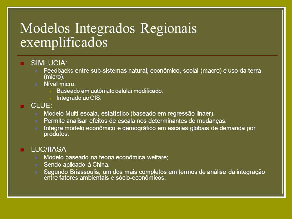 Modelos Integrados Regionais exemplificados SIMLUCIA: Feedbacks entre sub-sistemas natural, econômico, social (macro) e uso da terra (micro). Nível mi