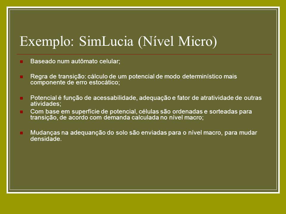 Exemplo: SimLucia (Nível Micro) Baseado num autômato celular; Regra de transição: cálculo de um potencial de modo determinístico mais componente de er