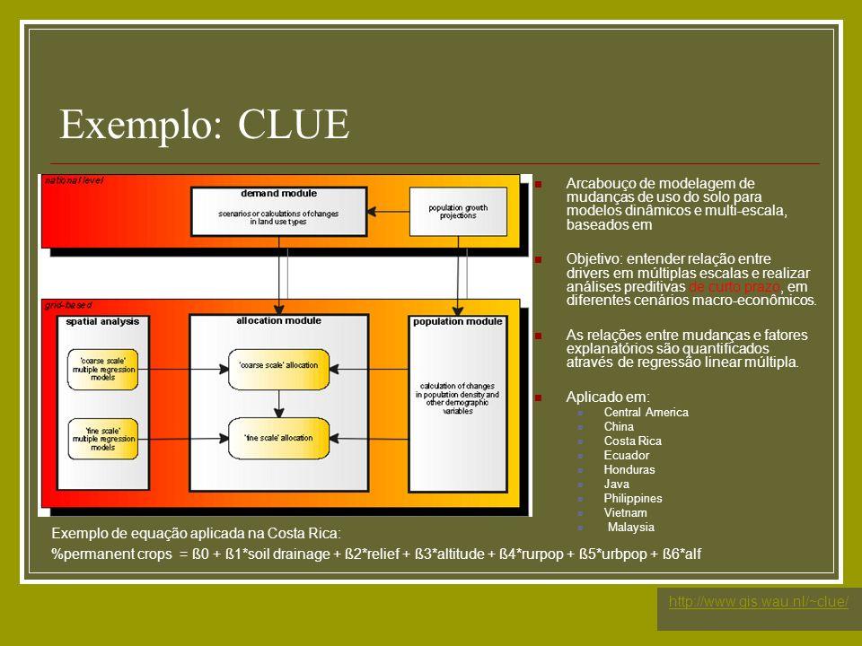Exemplo: CLUE Arcabouço de modelagem de mudanças de uso do solo para modelos dinâmicos e multi-escala, baseados em Objetivo: entender relação entre dr
