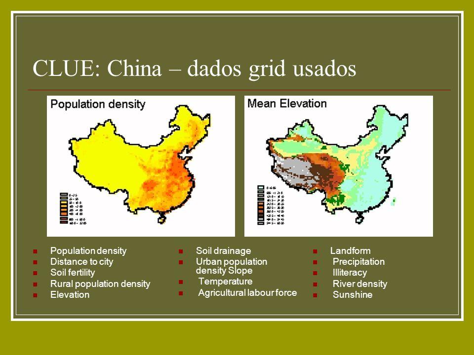 CLUE: China – dados grid usados Population density Distance to city Soil fertility Rural population density Elevation Soil drainage Urban population d