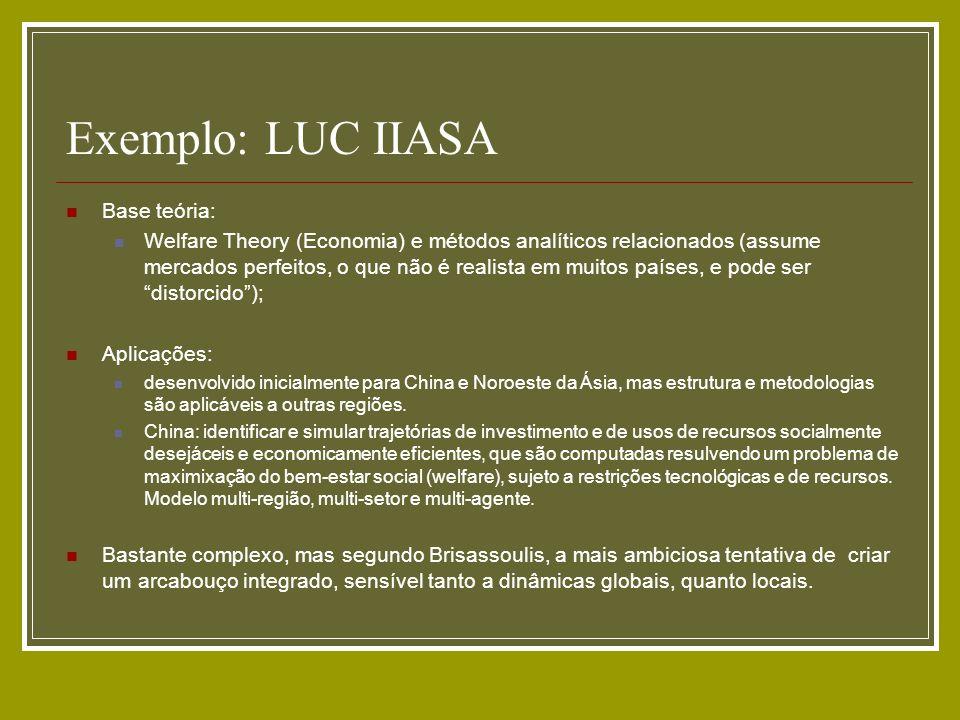 Exemplo: LUC IIASA Base teória: Welfare Theory (Economia) e métodos analíticos relacionados (assume mercados perfeitos, o que não é realista em muitos