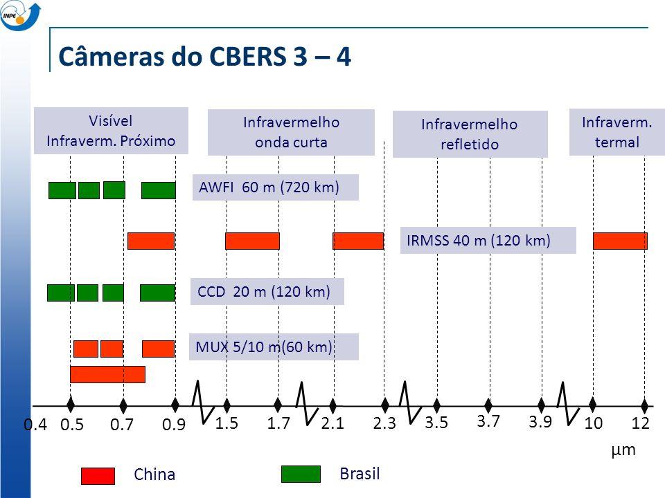 MUX 5/10 m(60 km) Câmeras do CBERS 3 – 4 µm 0.4 2.3 0.70.90.5 1.51.72.1 China Brasil 3.7 10 3.5 3.9 12 CCD 20 m (120 km) IRMSS 40 m (120 km) Visível I
