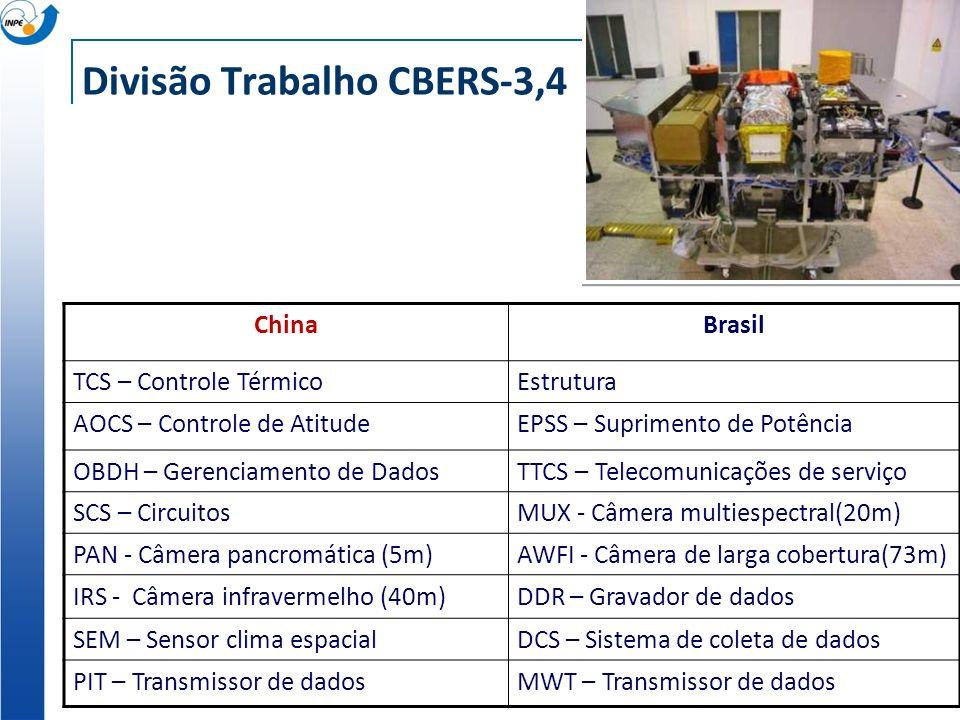 Divisão Trabalho CBERS-3,4 ChinaBrasil TCS – Controle TérmicoEstrutura AOCS – Controle de AtitudeEPSS – Suprimento de Potência OBDH – Gerenciamento de