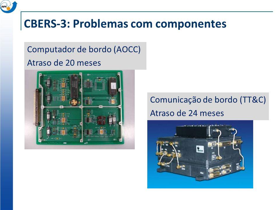 CBERS-3: Problemas com componentes Computador de bordo (AOCC) Atraso de 20 meses Comunicação de bordo (TT&C) Atraso de 24 meses