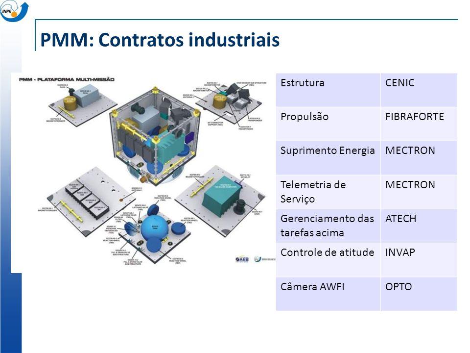 PMM: Contratos industriais EstruturaCENIC PropulsãoFIBRAFORTE Suprimento EnergiaMECTRON Telemetria de Serviço MECTRON Gerenciamento das tarefas acima