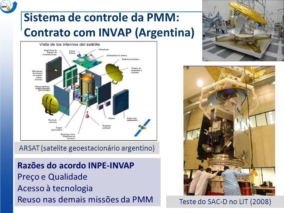 Sistema de controle da PMM: Contrato com INVAP (Argentina) Razões do acordo INPE-INVAP Preço e Qualidade Acesso à tecnologia Reuso nas demais missões