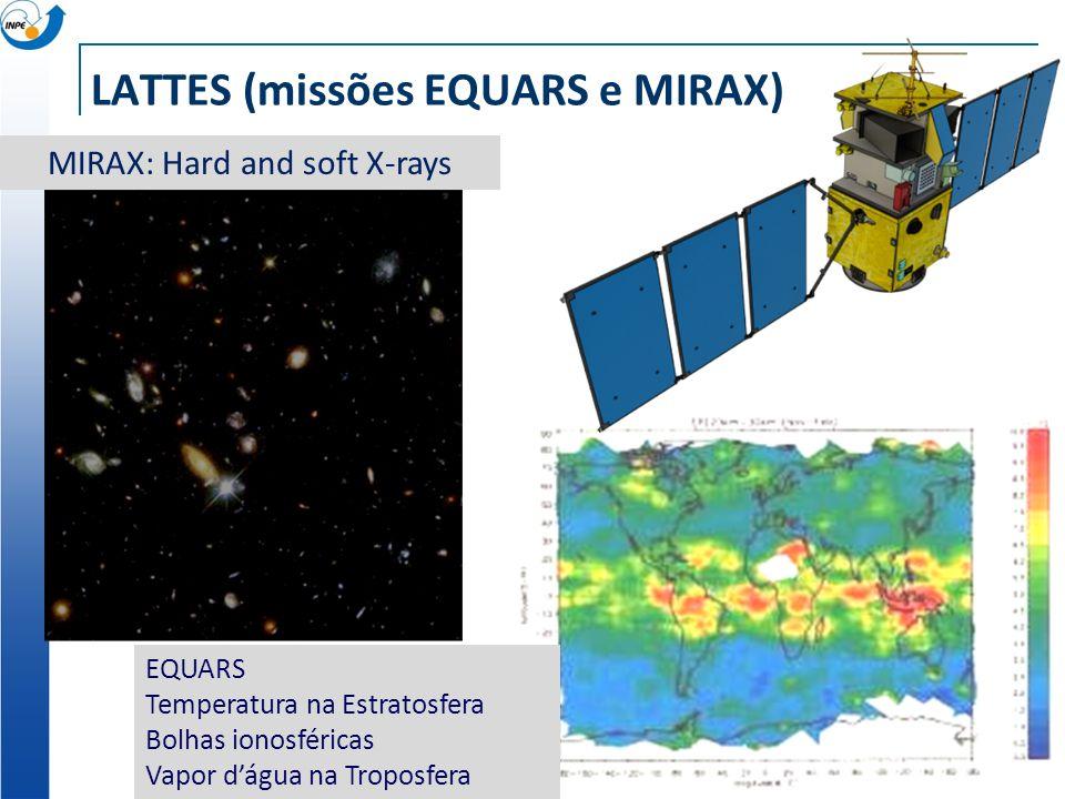 LATTES (missões EQUARS e MIRAX) MIRAX: Hard and soft X-rays EQUARS Temperatura na Estratosfera Bolhas ionosféricas Vapor dágua na Troposfera