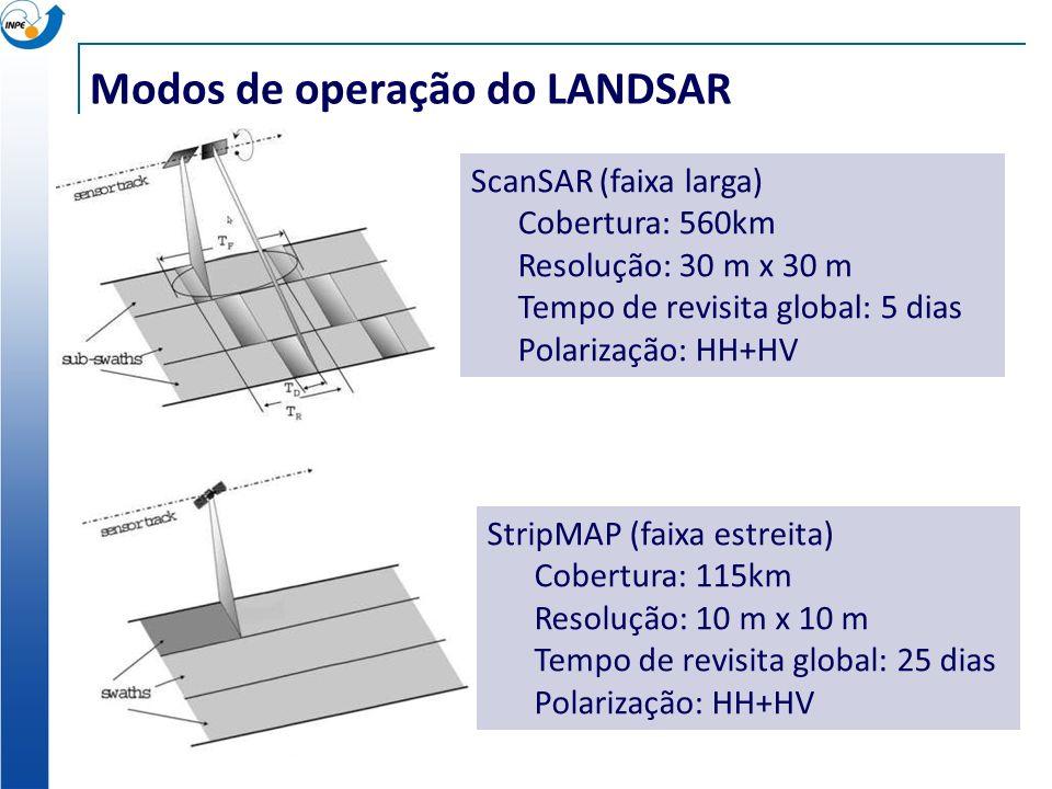 Modos de operação do LANDSAR ScanSAR (faixa larga) Cobertura: 560km Resolução: 30 m x 30 m Tempo de revisita global: 5 dias Polarização: HH+HV StripMA