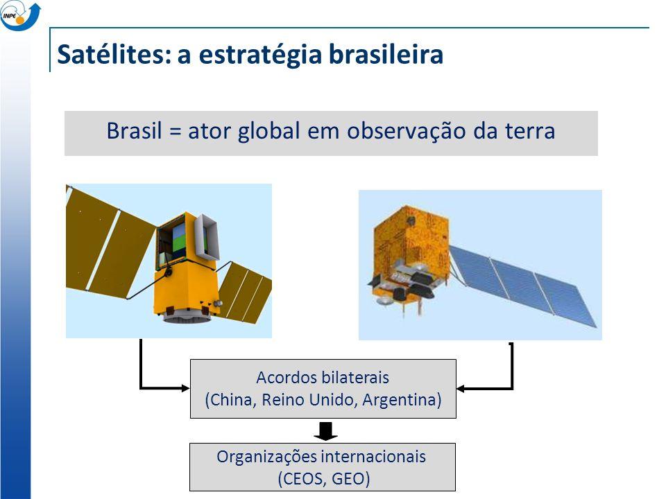 Satélites: a estratégia brasileira Brasil = ator global em observação da terra Organizações internacionais (CEOS, GEO) Acordos bilaterais (China, Rein