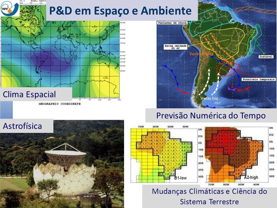 Previsão Numérica do Tempo Mudanças Climáticas e Ciência do Sistema Terrestre P&D em Espaço e Ambiente Clima Espacial Astrofísica A2-high B1-low