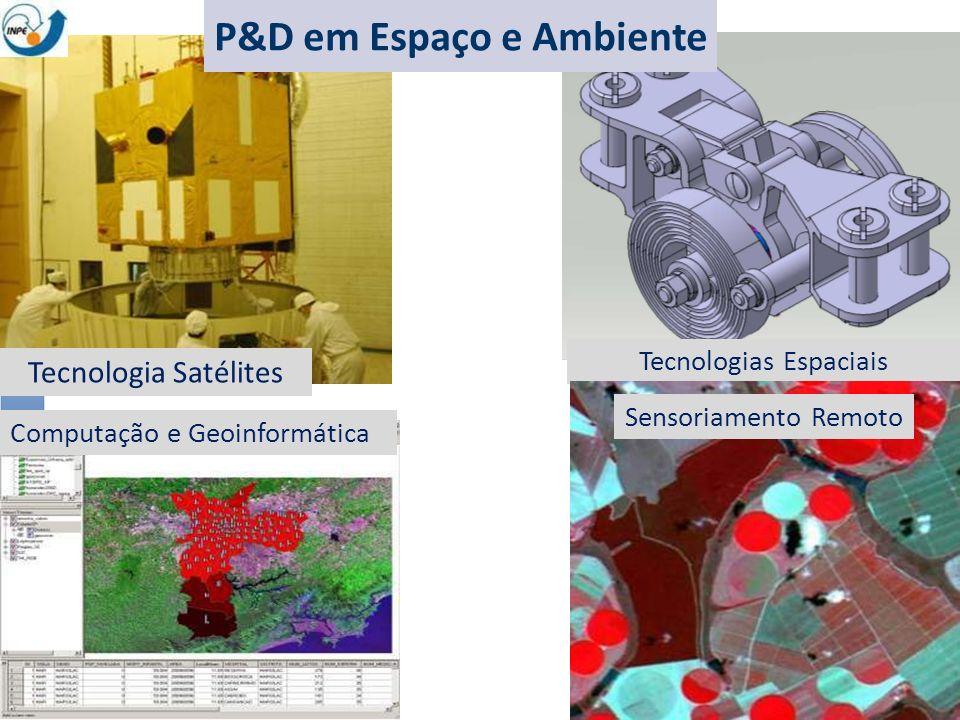 Computação e Geoinformática Tecnologias Espaciais Tecnologia Satélites R&D Programs at INPE (2) Sensoriamento Remoto P&D em Espaço e Ambiente
