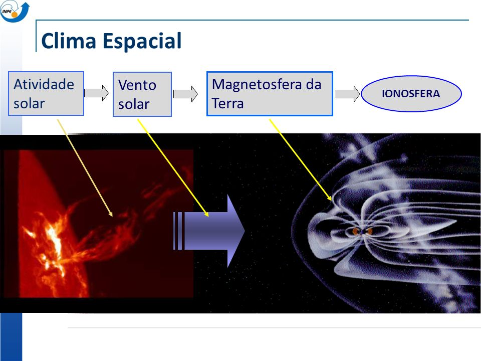 Impactos do Clima Espacial