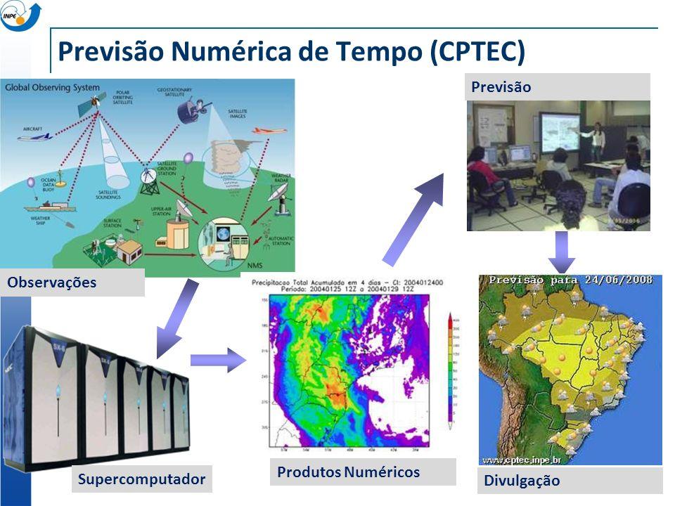 PCD Supercomputador Observações Produtos Numéricos Previsão Divulgação Previsão Numérica de Tempo (CPTEC)