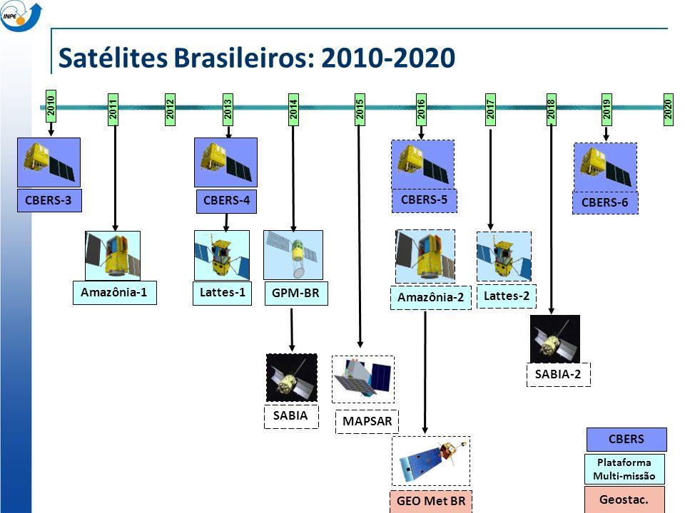 Satélites Brasileiros: 2010-2020 202020162014 CBERS-5 GPM-BR 2012 Lattes-1 2011 CBERS-4 2010 Amazônia-1 CBERS-3 20132015 Amazônia-2 2018 CBERS-6 2017
