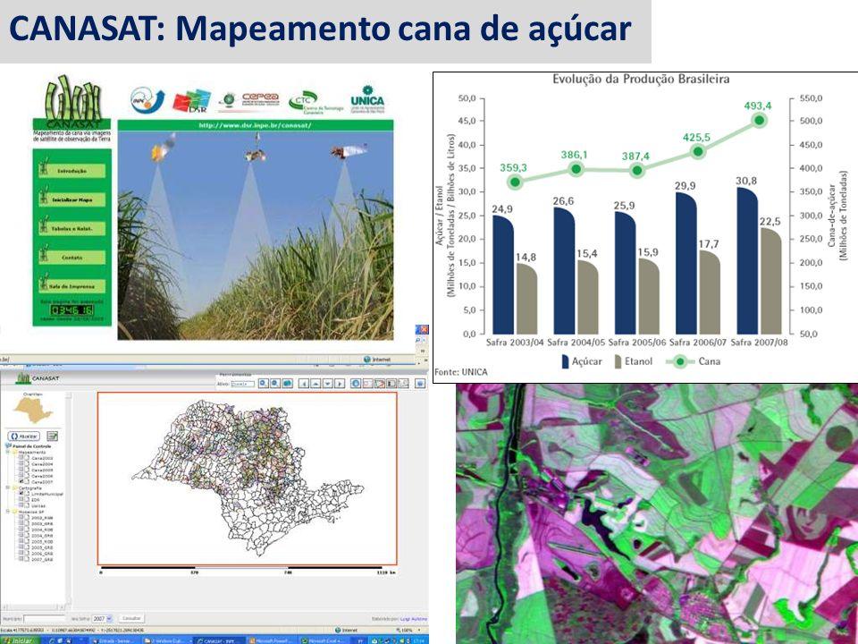 CANASAT: Mapeamento cana de açúcar
