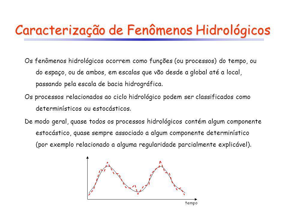 Análise de Consistência Distribuição errática dos pontos: geralmente é resultado da comparação de postos com diferentes regimes pluviométricos, sendo incorreta toda associação que se deseje fazer entre os dados dos postos plotados Problema