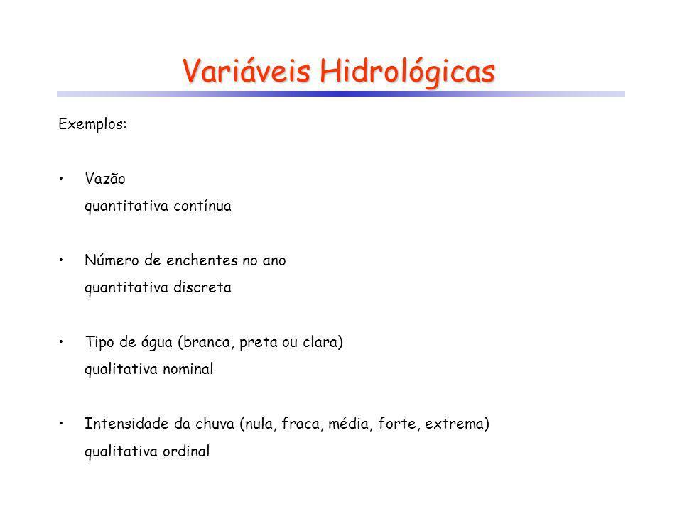 Séries Hidrológicas Em geral, as variáveis hidrológicas são registradas por meio das chamadas séries hidrológicas, que constituem as observações organizadas no modo sequencial de sua ocorrência no tempo (ou espaço).
