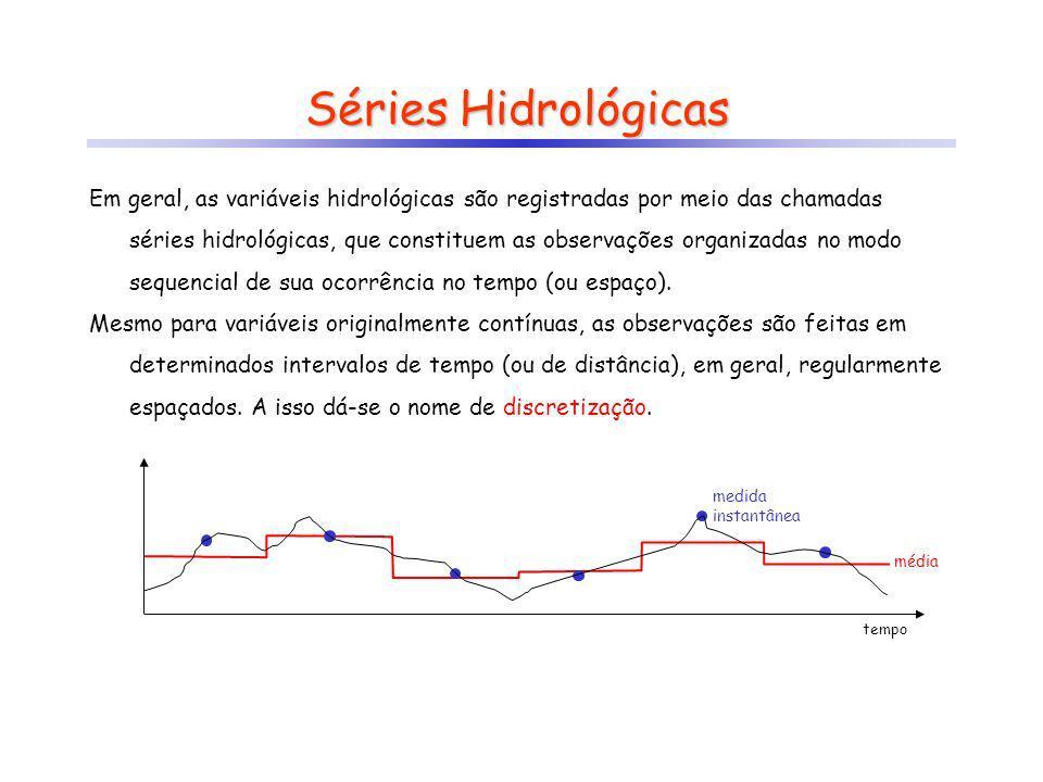 Erros em Séries Hidrológicas Tipos de Erros:.