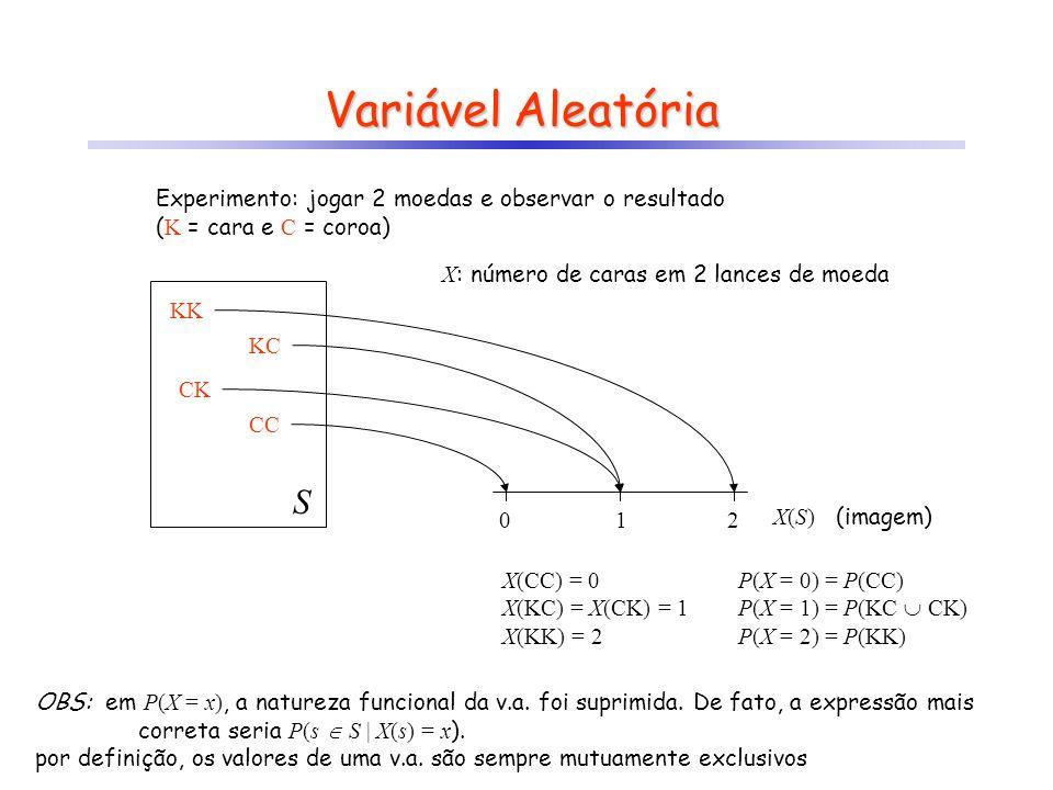Variável Aleatória S KK KC CK CC X : número de caras em 2 lances de moeda 012 X(CC) = 0 X(KC) = X(CK) = 1 X(KK) = 2 P(X = 0) = P(CC) P(X = 1) = P(KC CK) P(X = 2) = P(KK) X(S) (imagem) Experimento: jogar 2 moedas e observar o resultado ( K = cara e C = coroa) OBS: em P(X = x), a natureza funcional da v.a.