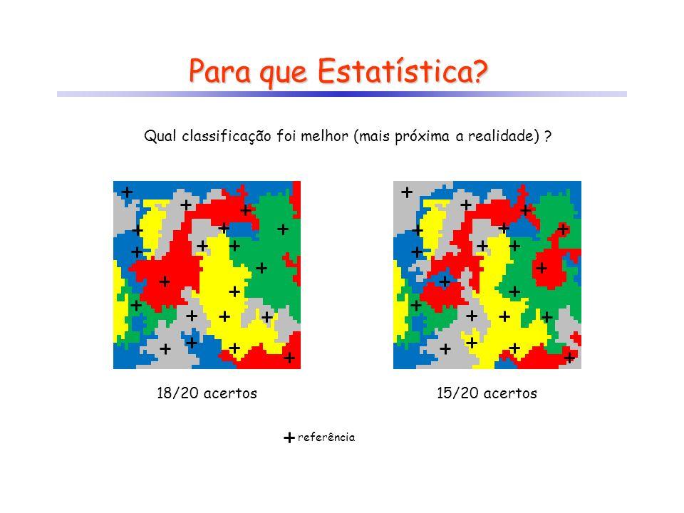 Para que Estatística? Qual variável está melhor relacionada a Y? Y X1 Y X2