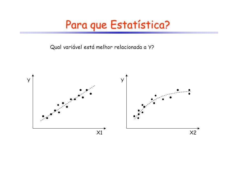 Para que Estatística Qual variável está melhor relacionada a Y Y X1 Y X2