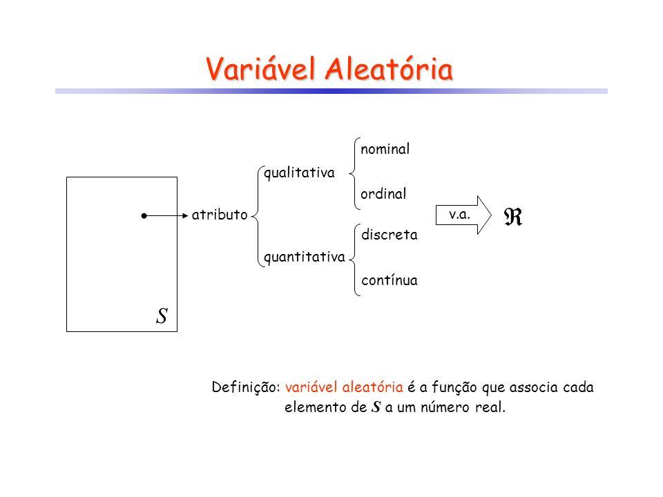 Variável Aleatória S atributo qualitativa quantitativa discreta contínua Definição: variável aleatória é a função que associa cada elemento de S a um número real.