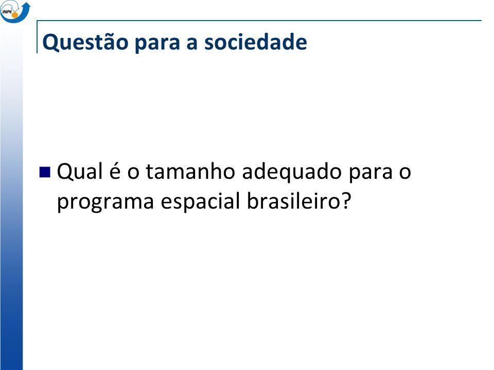 Questão para a sociedade Qual é o tamanho adequado para o programa espacial brasileiro?