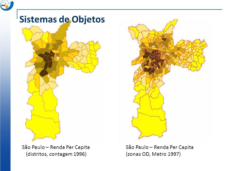São Paulo – Renda Per Capita (distritos, contagem 1996) São Paulo – Renda Per Capita (zonas OD, Metro 1997) Sistemas de Objetos