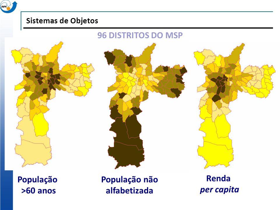 População >60 anos População não alfabetizada Renda per capita 96 DISTRITOS DO MSP