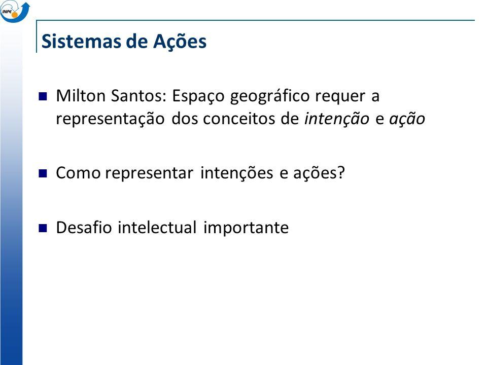 Sistemas de Ações Milton Santos: Espaço geográfico requer a representação dos conceitos de intenção e ação Como representar intenções e ações? Desafio