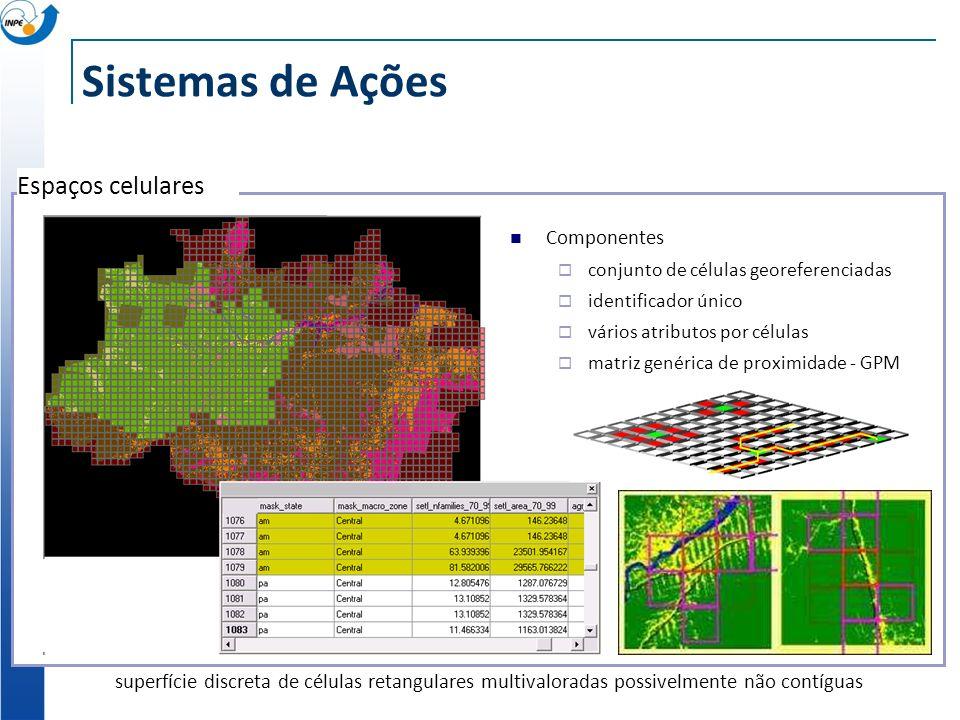 Sistemas de Ações Espaços celulares Componentes conjunto de células georeferenciadas identificador único vários atributos por células matriz genérica