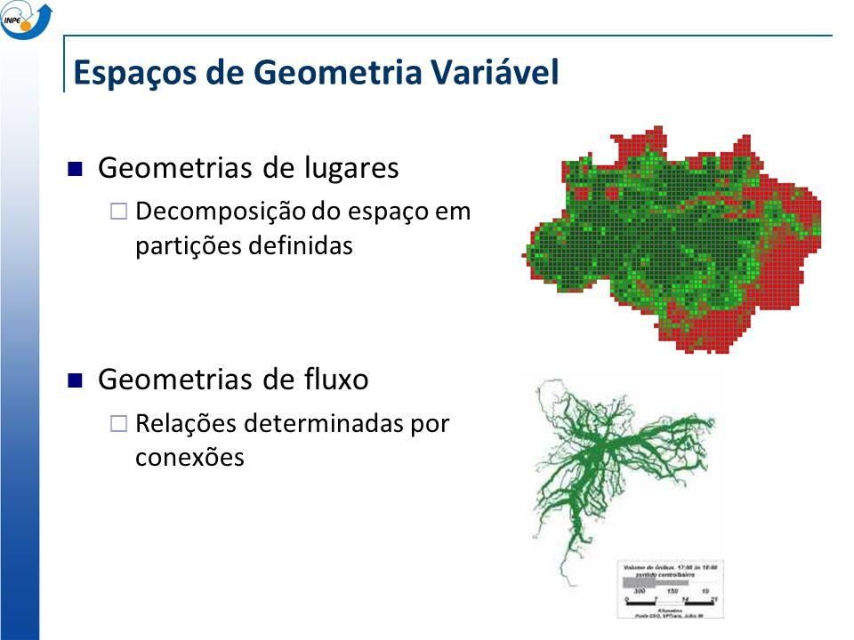 Espaços de Geometria Variável Geometrias de lugares Decomposição do espaço em partições definidas Geometrias de fluxo Relações determinadas por conexõ
