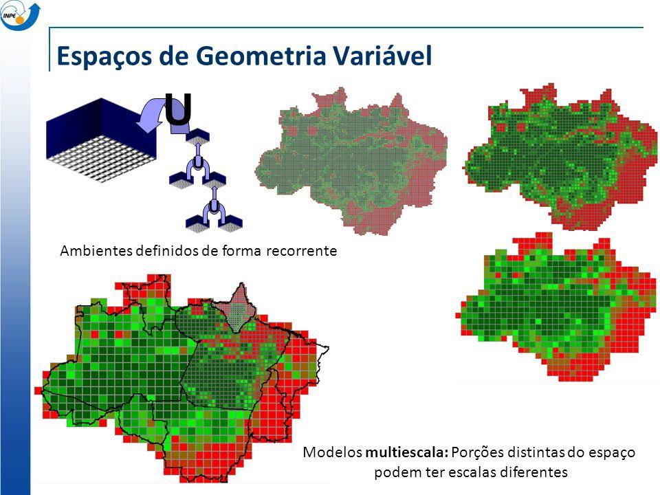 Espaços de Geometria Variável U U U Ambientes definidos de forma recorrente Modelos multiescala: Porções distintas do espaço podem ter escalas diferen