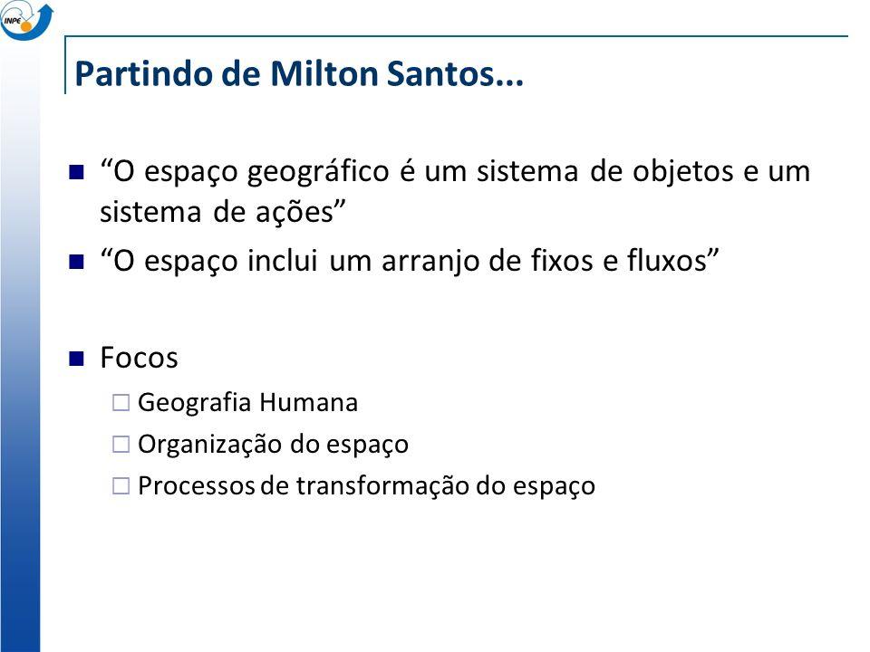 Partindo de Milton Santos... O espaço geográfico é um sistema de objetos e um sistema de ações O espaço inclui um arranjo de fixos e fluxos Focos Geog