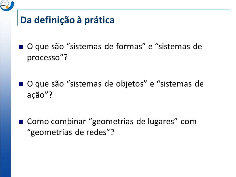 Da definição à prática O que são sistemas de formas e sistemas de processo? O que são sistemas de objetos e sistemas de ação? Como combinar geometrias