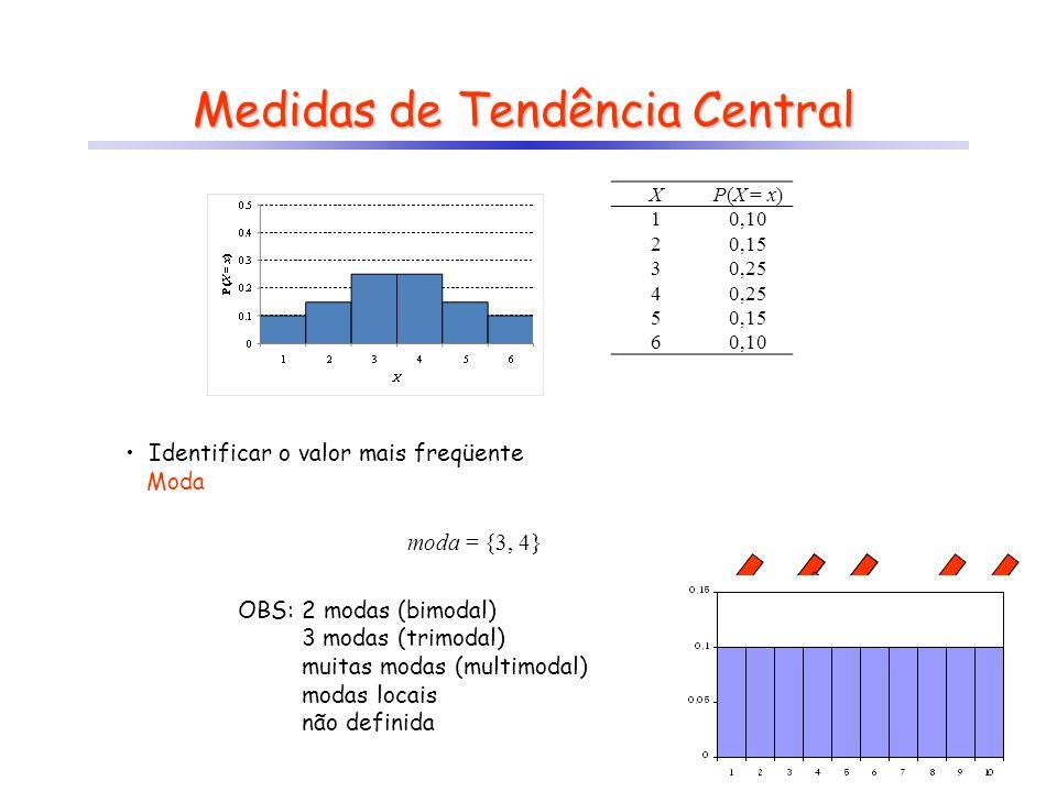 Medidas de Tendência Central Identificar o valor mais freqüente Moda moda = {3, 4} XP(X = x) 10,10 20,15 30,25 4 50,15 60,10 OBS: 2 modas (bimodal) 3