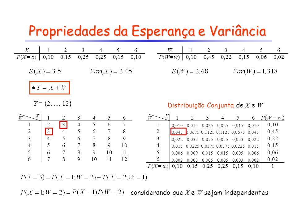 Propriedades da Esperança e Variância considerando que X e W sejam independentes X123456 P(X = x)0,100,150,25 0,150,10 W123456 P(W= w)0,100,450,220,15