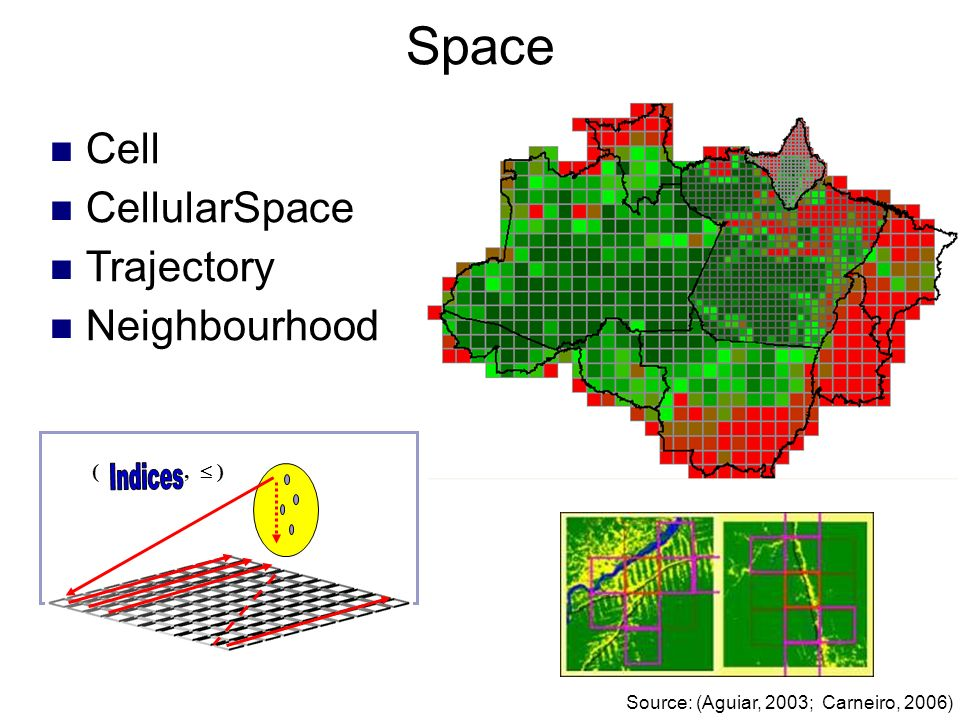 Source: (Aguiar, 2003;; Carneiro, 2006) Cell CellularSpace Trajectory Neighbourhood (, ) Space
