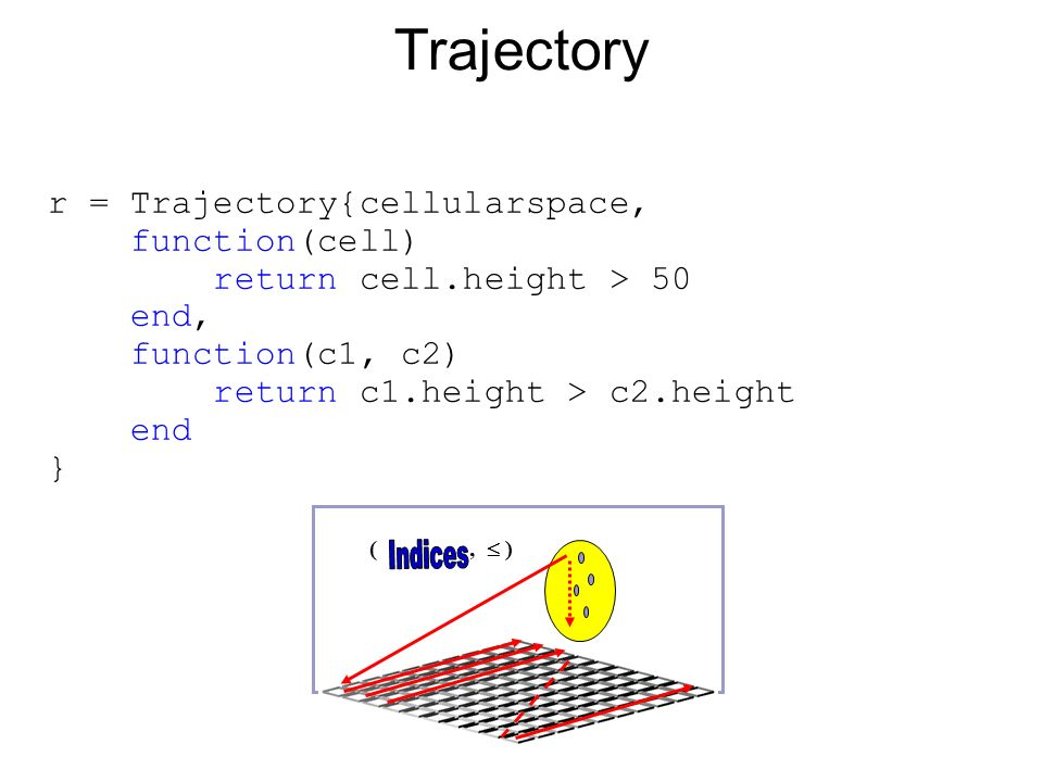 r = Trajectory{cellularspace, function(cell) return cell.height > 50 end, function(c1, c2) return c1.height > c2.height end } (, ) Trajectory