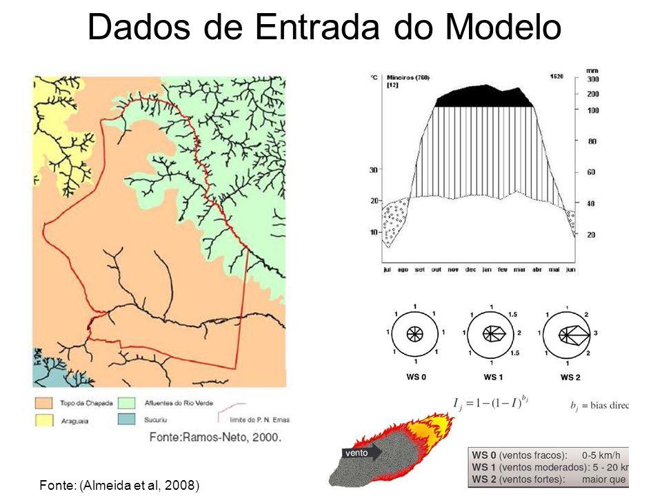 STUDY AREA Dados de Entrada do Modelo Fonte: (Almeida et al, 2008)