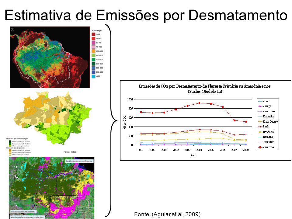 Estimativa de Emissões por Desmatamento Fonte: (Aguiar et al, 2009)