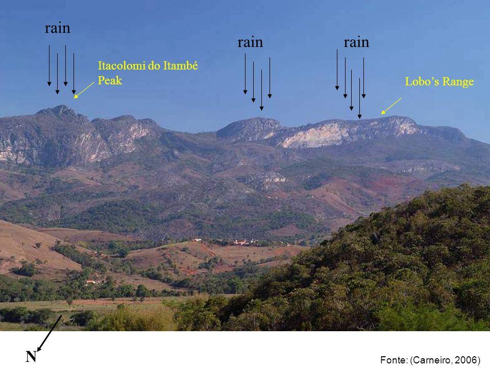 rain N Itacolomi do Itambé Peak Lobos Range Fonte: (Carneiro, 2006)