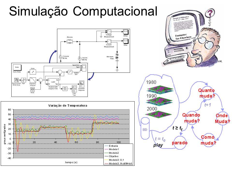 Simulação Computacional Caixa Preta