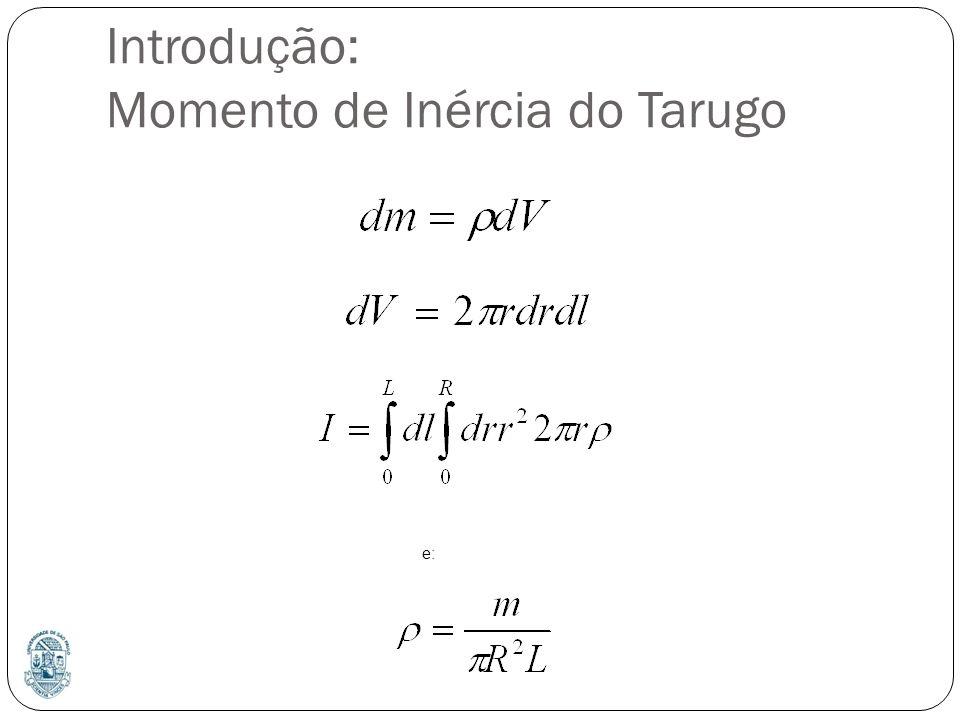 Introdução: Momento de Inércia do Tarugo e: