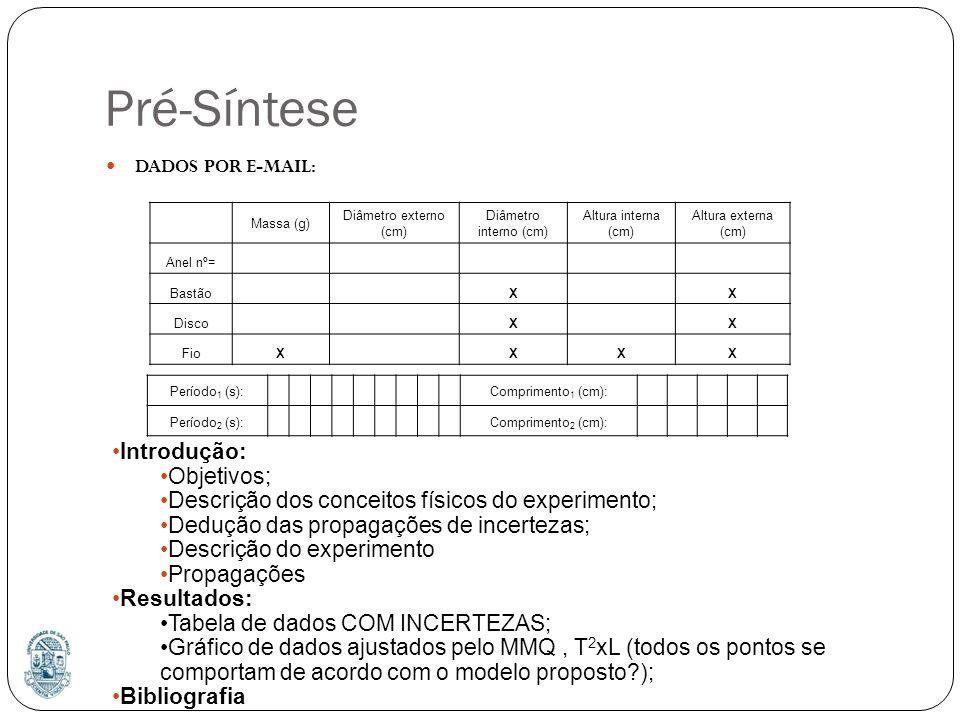 Pré-Síntese DADOS POR E-MAIL: Introdução: Objetivos; Descrição dos conceitos físicos do experimento; Dedução das propagações de incertezas; Descrição do experimento Propagações Resultados: Tabela de dados COM INCERTEZAS; Gráfico de dados ajustados pelo MMQ, T 2 xL (todos os pontos se comportam de acordo com o modelo proposto?); Bibliografia Massa (g) Diâmetro externo (cm) Diâmetro interno (cm) Altura interna (cm) Altura externa (cm) Anel nº= BastãoXX DiscoXX FioXXXX Período 1 (s):Comprimento 1 (cm): Período 2 (s):Comprimento 2 (cm):