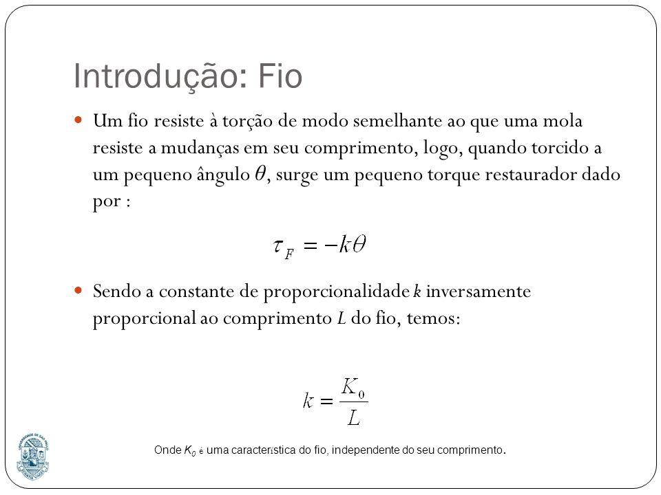 Introdução: Fio Um fio resiste à torção de modo semelhante ao que uma mola resiste a mudanças em seu comprimento, logo, quando torcido a um pequeno ângulo θ, surge um pequeno torque restaurador dado por : Sendo a constante de proporcionalidade k inversamente proporcional ao comprimento L do fio, temos: Onde K 0 é uma caracter í stica do fio, independente do seu comprimento.