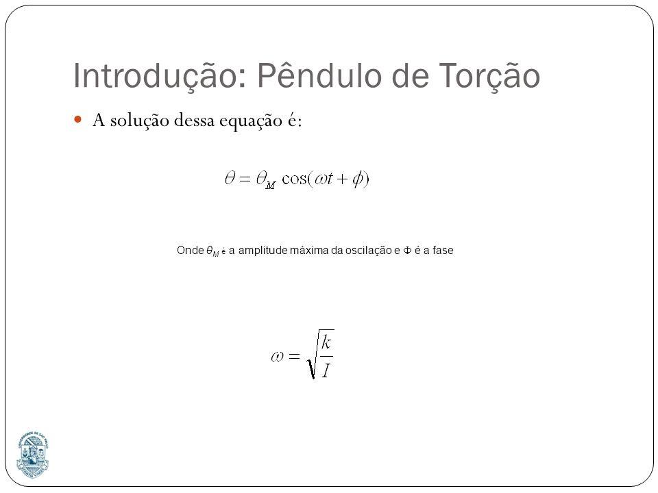 Introdução: Pêndulo de Torção A solução dessa equação é: Onde θ M é a amplitude máxima da oscilação e é a fase