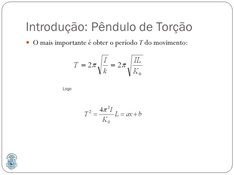 Introdução: Pêndulo de Torção Portanto, para obtermos o momento de inércia de um anel, basta medir o momento de inércia de um pendulo com e sem o anel.