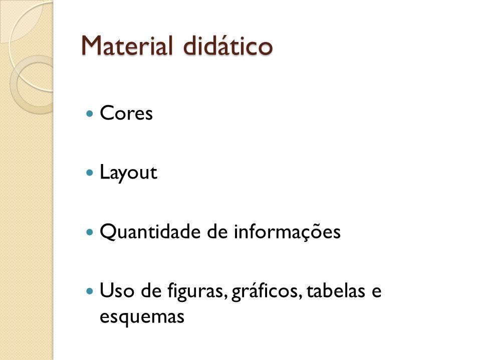 Material didático Cores Layout Quantidade de informações Uso de figuras, gráficos, tabelas e esquemas